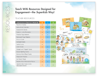 The Superkids Foundational Skill Resources by Grade